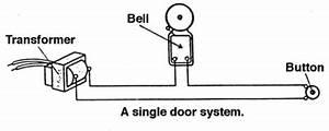 Home Doorbell Wiring Diagram : ring video doorbell page 21 avforums ~ A.2002-acura-tl-radio.info Haus und Dekorationen