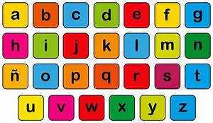 """Abecedario ~ Alfabeto Letras; Vocales y Consonantes """"El ABC"""""""