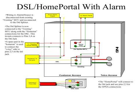 Telco Modem To Dsl Wiring Diagram by Palcomp Serwis Komputerowy