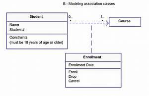 Program Using Inheritance In Java