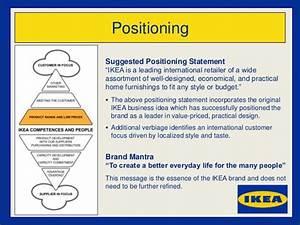 Ikea Positioning
