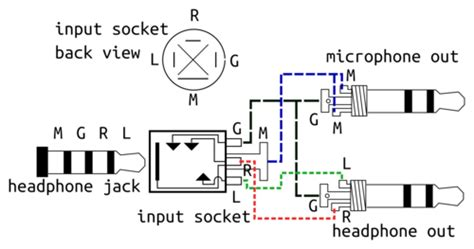 Smartphone Headphone Laptop Adapter Clickedyclick