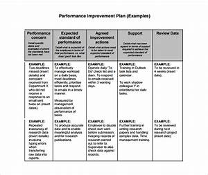 performance improvement plan template 14 download With performance management action plan template