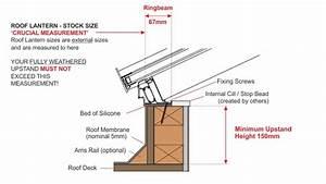 Roof Lanterns - Ultra-slim Aluminium Roof Lanterns