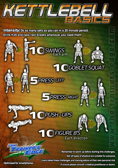 kettlebell workout basics chart training kettlebells exercises circuit workouts sheet routines excel bullworker bell beginner exercise fitness ball gantt trainers