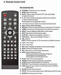 Ematic Tv Converter Box Remote Codes