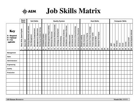 skill matrix template excel employee development human