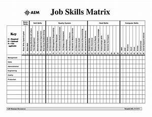 Skill matrix template excel for business pinterest for Sales skills assessment template