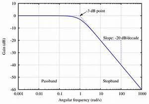 Electronica Del Estado Solido  Specification Of Transistor