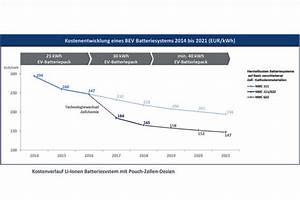 Wechselprämie Auch Für Benziner 2018 : elektroautos ab 2018 g nstiger als benziner ~ Jslefanu.com Haus und Dekorationen