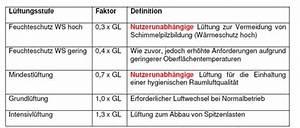 Leistung Eines Motors Berechnen : drehmoment motor berechnen online ber autos in der zukunft ~ Themetempest.com Abrechnung