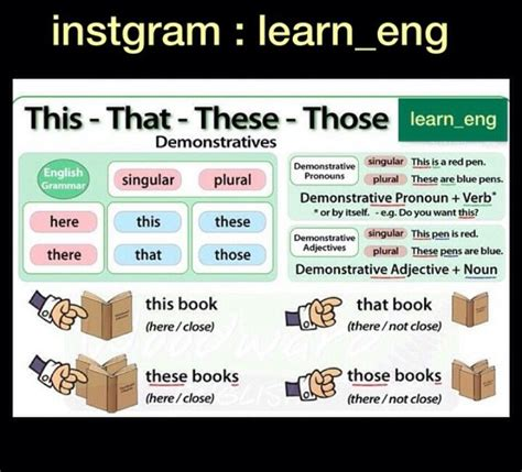 grammar  images english grammar learn english