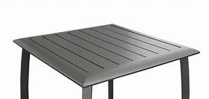 Table De Jardin Grise : table de jardin carr e 70 cm livourne grise achetez nos ~ Dailycaller-alerts.com Idées de Décoration