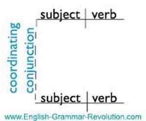 How To Diagram A Sentence  A Beginner U0026 39 S Guide