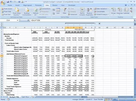 personal financial forecasting spreadsheet  business