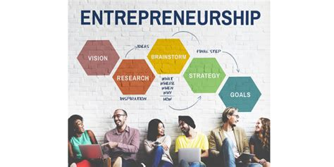 entrepreneurial education nurturing    career