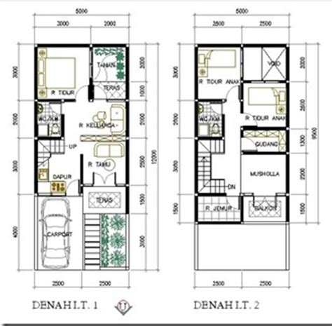 menghitung luas bangunan rumah luas tanah