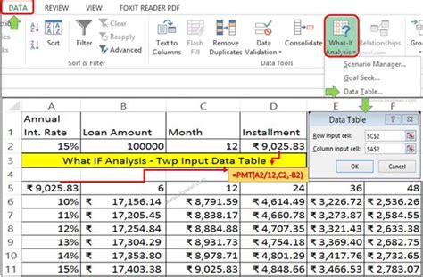 what if analysis data table how to create what if analysis data table in ms excel