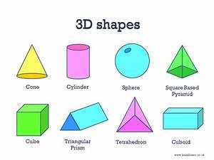Properties of 3D shapes Learning Mat by eric_t_viking ...