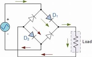 full wave rectifier and bridge rectifier theory With shows the voltages and current in a simple half wave rectifier circuit