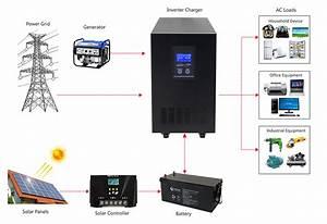 350w 10000w 20kw 40kw Off Grid Inverter 12v-384v