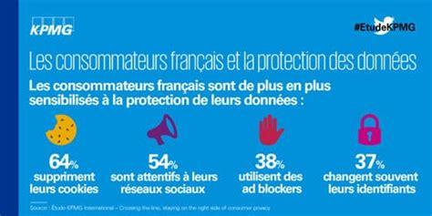 bureau protection du consommateur agence de protection du consommateur