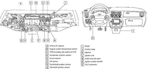 Hyundai Santum Fe 2001 Engine Diagram Air by Repair Guides Component Locations 3 5l Engine