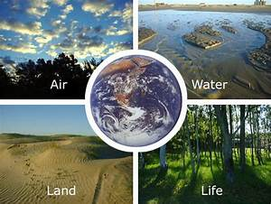 World Climate Change  Global Warming Is Changes The Earth