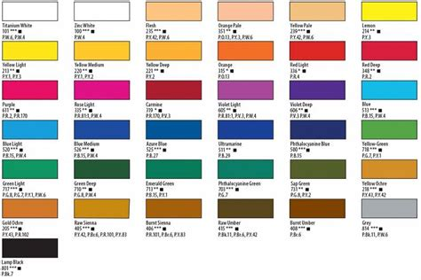 color charts pigment information colors and paints