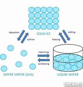 Chemical Principles  Properties Of Water