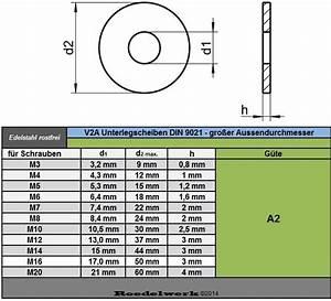 M10 Schraube Durchmesser : unterlegscheiben edelstahl gro din 9021 scheiben gro er durchmesser v2a a2 va ebay ~ Watch28wear.com Haus und Dekorationen