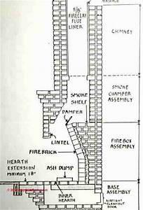Victorian Chimney Construction