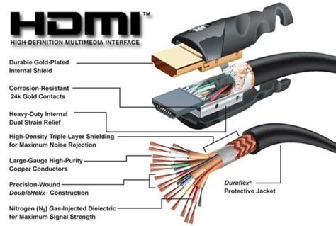 What Hdmi Cable Elprocus Cables Electronic