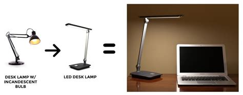 Desk L Bulb Size by The Ultimate Commercial Led Bulb Replacement Guide