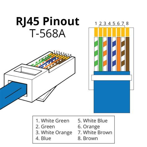 Cat5e T568b Wiring Diagram by Rj45 Pinout Wiring Diagrams For Cat5e Or Cat6 Cable