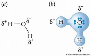 ionic compounds - polar covalent bond - Chemistry Stack ...