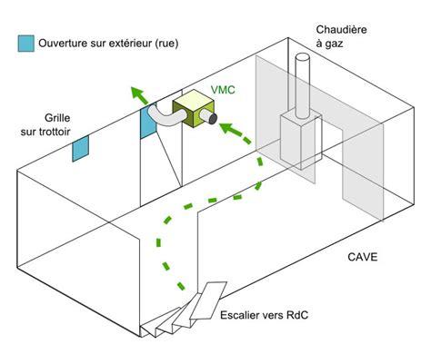 comment installer un extracteur dans une chambre de culture rénovation cave avec chaudière forum chauffage