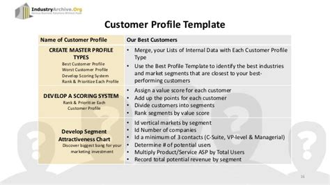 Customer Service Profile by Digital Banking By Willy Kusuma
