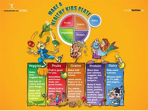 plate kids banner health fair banner featuring choose