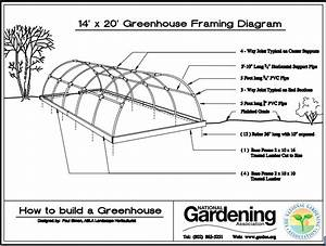 Build A Greenhouse In One Day  U2013 Video And Plans