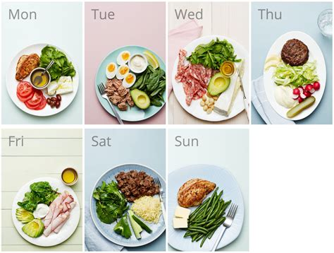 meal plan quick  easy keto meals diet doctor