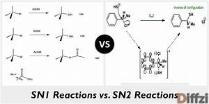 Sn1 Reactions Vs Sn2 Reactions What Is The Difference