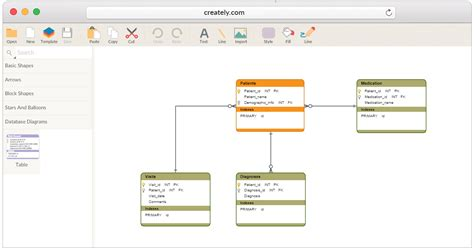 design tool create  diagrams