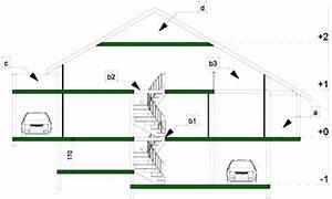 calcul de la shob et de la shon d39une maison individuelle With calcul surface maison individuelle