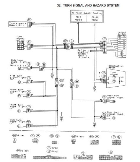 2012 Subaru Impreza Wire Schematic by Regarding Rear Turn Signals And Back Up Lights Recently