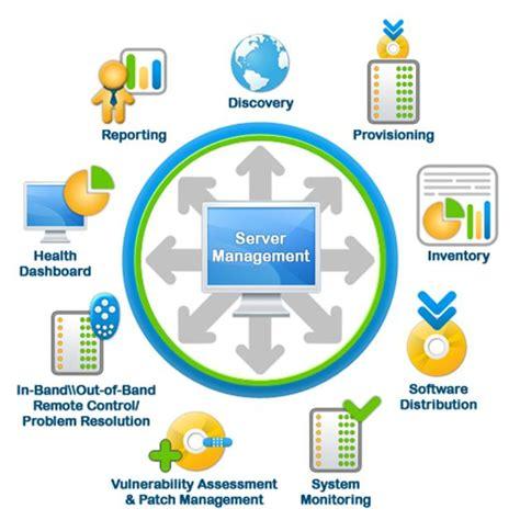 Best Service Software 11 Top Server Management Monitoring Software