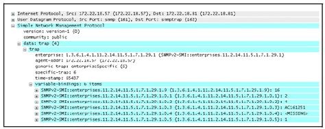 Snmp Trap by Configuring Snmp