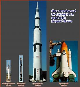 Apollo Space Program Timeline (page 3) - Pics about space