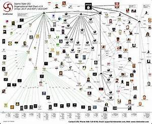 Aud Jpy Chart Intelcenter Islamic State Is Org Wall Chart