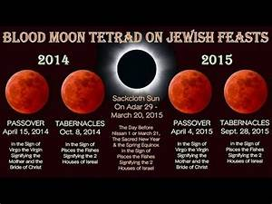 Tetrad blood moons: is this the sign foretold in the Bible ...